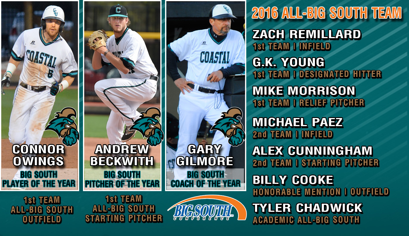 Owings, Beckwith, Gilmore Get Big South's Top Honors